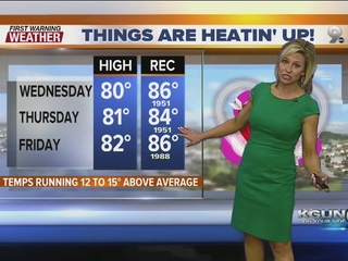 FORECAST: Love our heat wave?