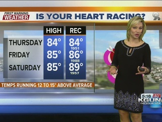 FORECAST: Heart racing? Don't blame Cupid!