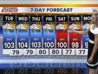 FORECAST: Rain returns this week