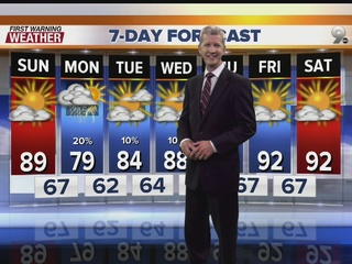 FORECAST: Showers come back to the forecast