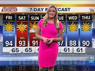 FORECAST: Rain chances are on the way!
