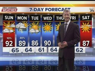 FORECAST: Cooler temperatures in the forecast