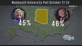 Poll: Trump takes the lead in Arizona