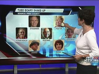 TUSD will have new board come January