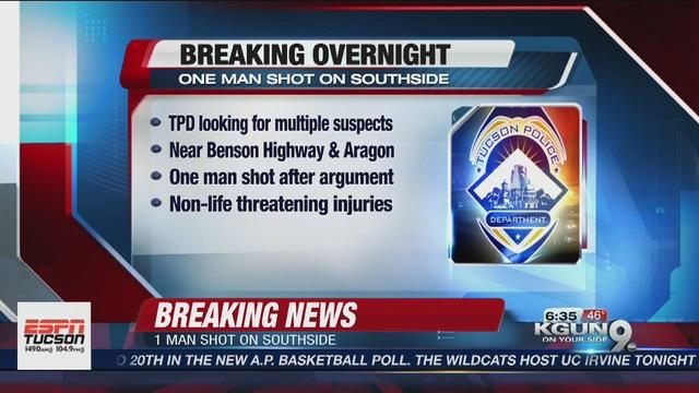 Police: Man shot on southside