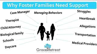 Grace Retreat Foster Care and Adoption