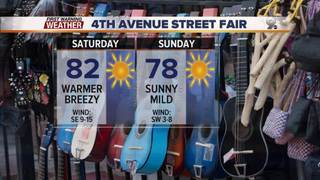 FORECAST: Street Fair: Fair Weather