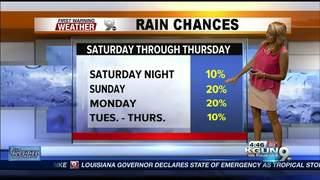 FORECAST: Rain chances go up next week!