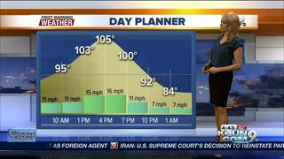 FORECAST: Slightly cooler, but staying dry!