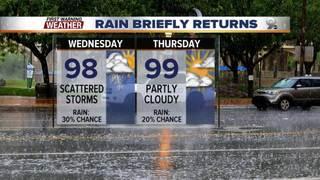 FORECAST: Grab the umbrella Wednesday