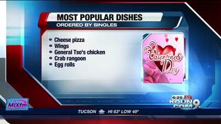 Valentine's Day: Couples love filet mignon