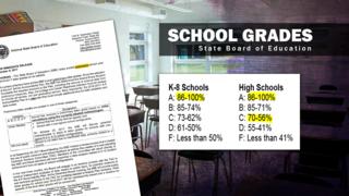 School grades may not be final