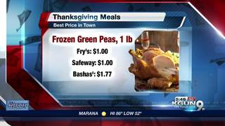 Cost of a Thanksgiving meal in Tucson