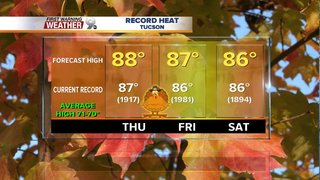 FORECAST: Record heat returns!