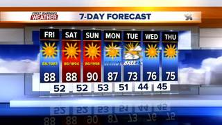 FORECAST: Cooler weather on the horizon