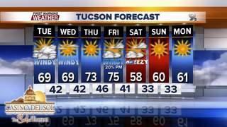 FORECAST: Windy week ahead