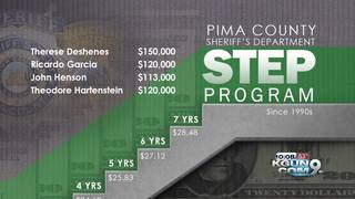 """Abandoned"": PCSD deputies speak out about pay"