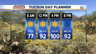 Seasonal highs soar to excessive heat by Friday!