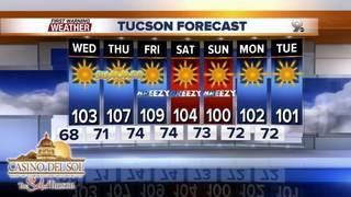 FORECAST: Real heat hits Friday