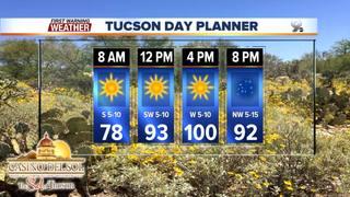 FORECAST: Seasonal today, excessive heat Friday!