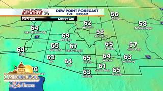 FORECAST: Thunderstorms return to start the week