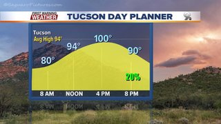 FORECAST: Rain and much cooler temps coming!