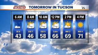 FORECAST: Mid 70s for Thanksgiving week