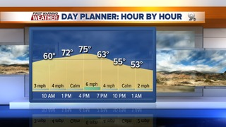 FORECAST: Mostly cloudy, cooler for Thanksgiving