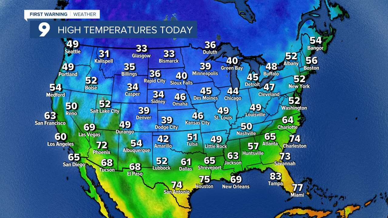 National High Temps